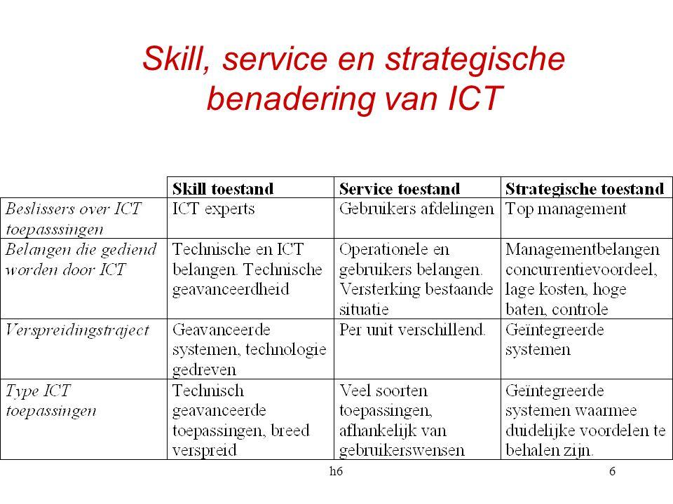 Skill, service en strategische benadering van ICT