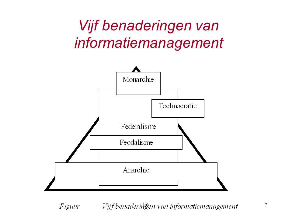 Vijf benaderingen van informatiemanagement