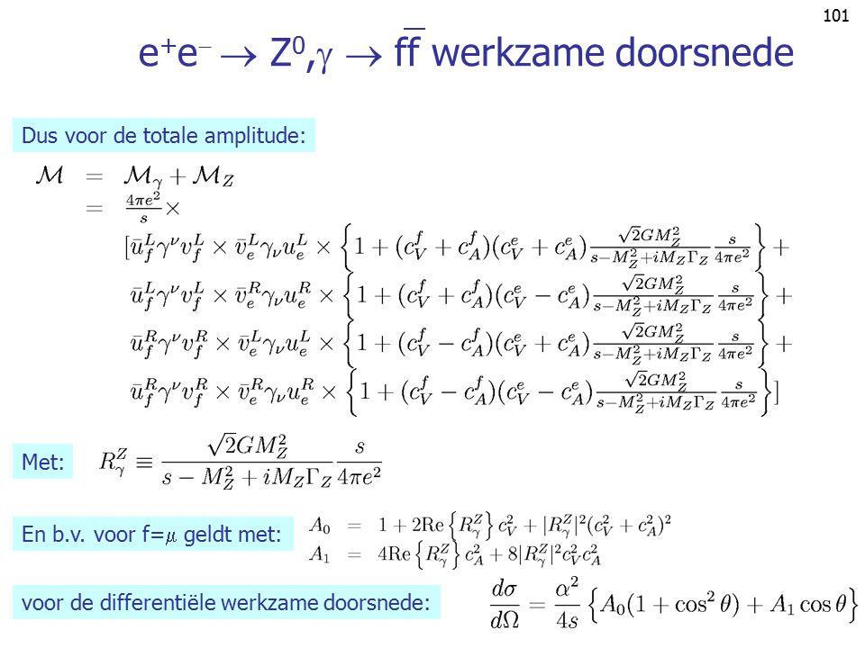 e+e  Z0,  ff werkzame doorsnede