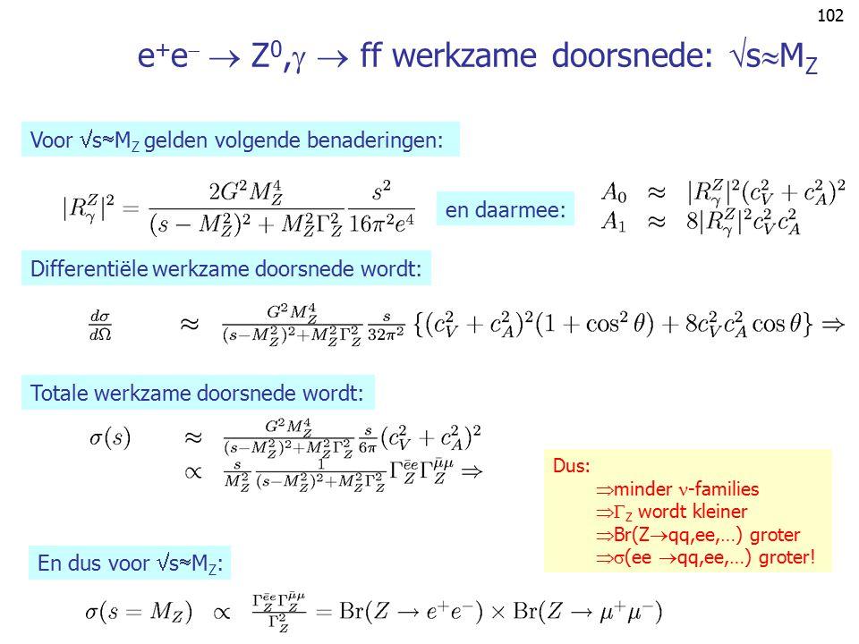 e+e  Z0,  ff werkzame doorsnede: sMZ