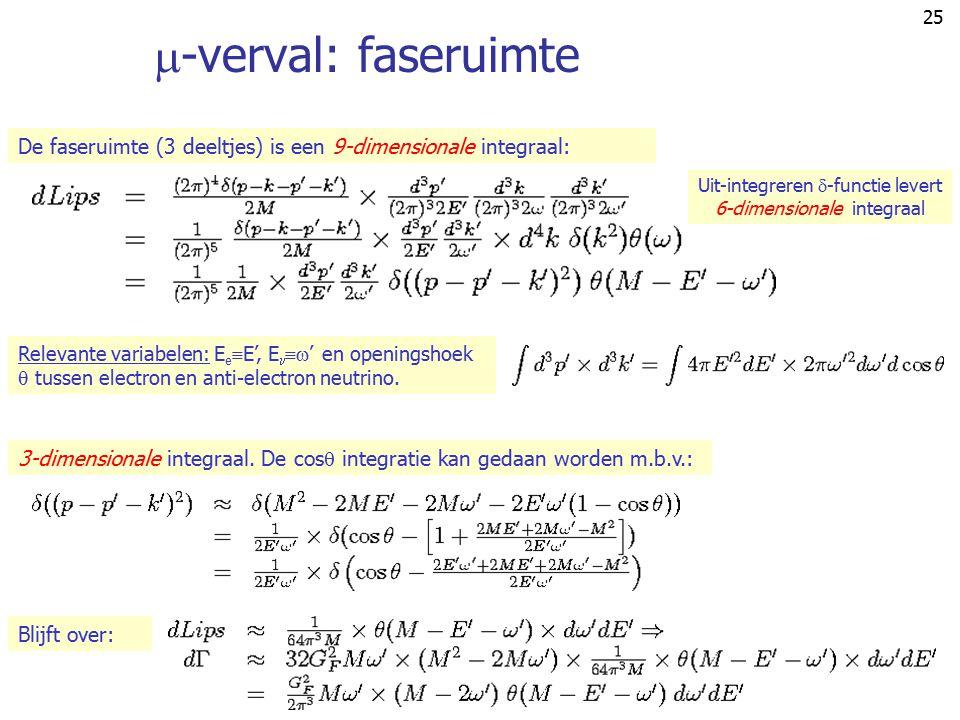 Uit-integreren -functie levert 6-dimensionale integraal