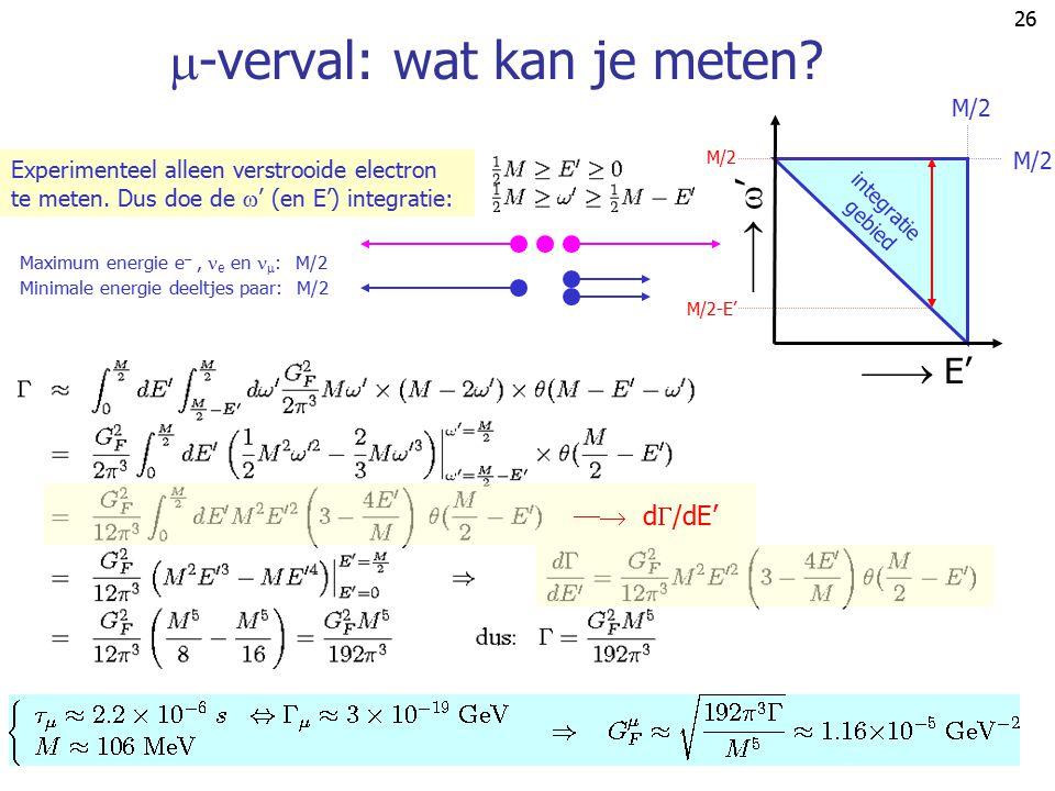 -verval: wat kan je meten