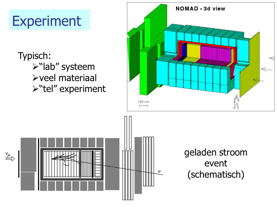 Experiment Typisch: lab systeem veel materiaal tel experiment