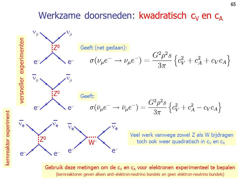 Werkzame doorsneden: kwadratisch cV en cA