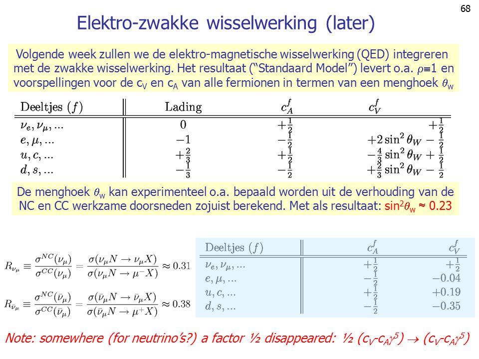 Elektro-zwakke wisselwerking (later)