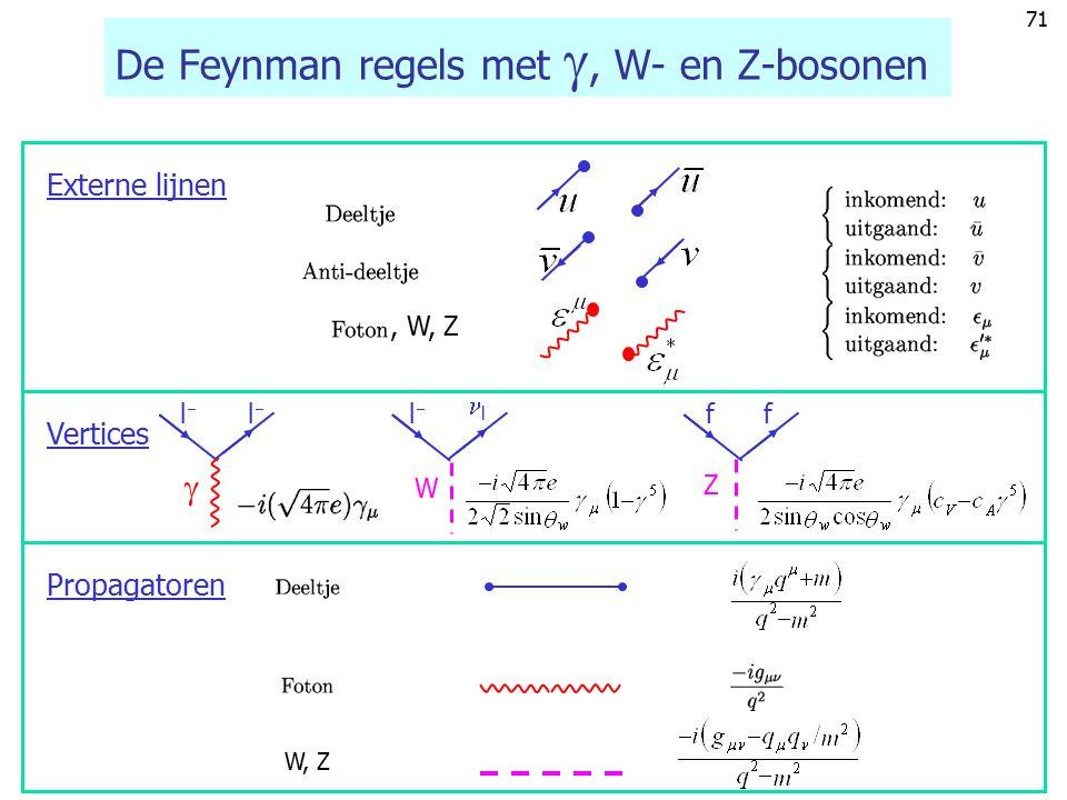 De Feynman regels met , W- en Z-bosonen