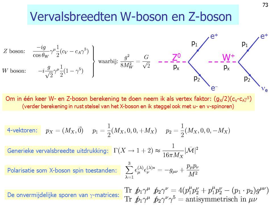 Vervalsbreedten W-boson en Z-boson