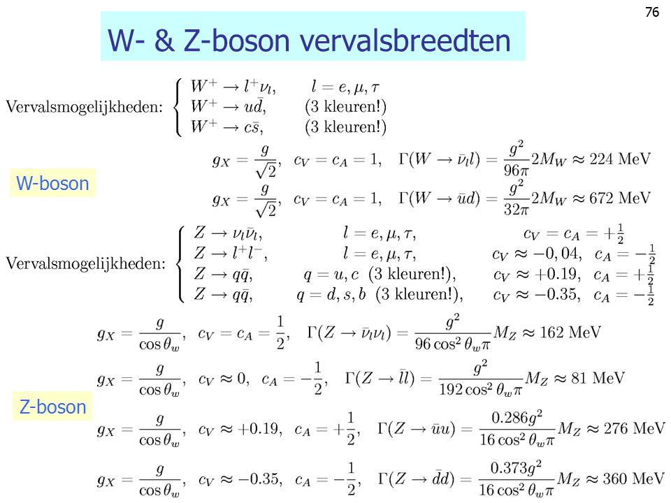 W- & Z-boson vervalsbreedten