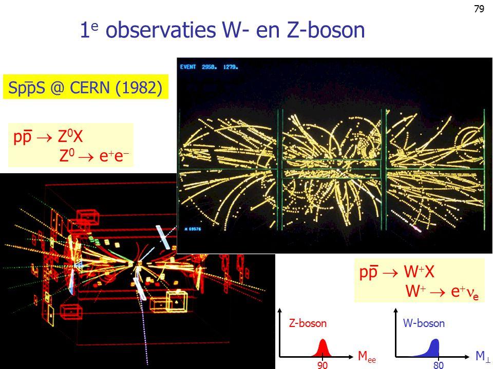 1e observaties W- en Z-boson