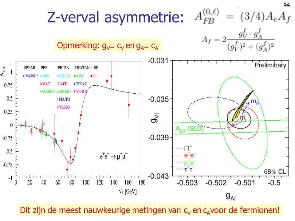 Z-verval asymmetrie: Opmerking: gV cV en gA cA