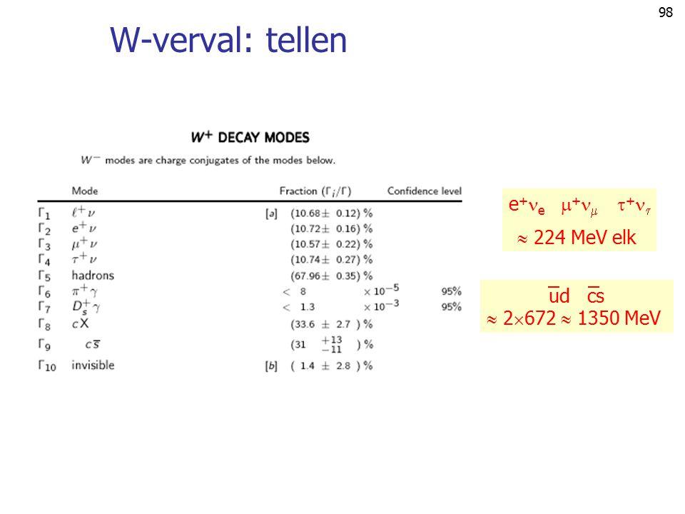 W-verval: tellen e+e + +  224 MeV elk ud cs  2672  1350 MeV