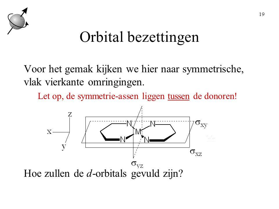 Orbital bezettingen Voor het gemak kijken we hier naar symmetrische, vlak vierkante omringingen.
