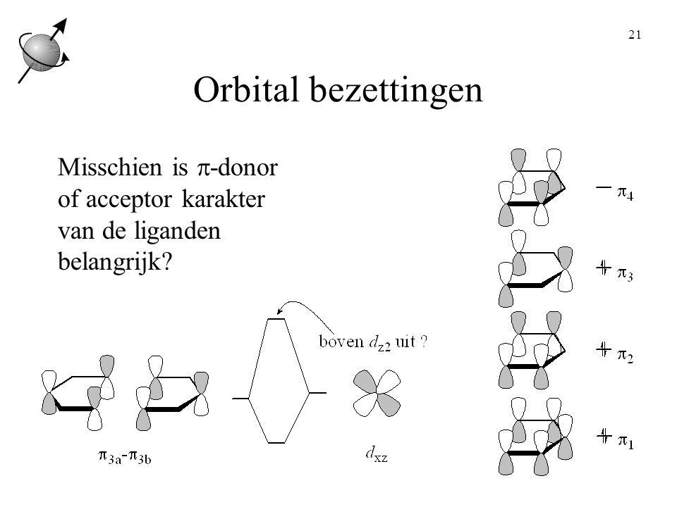 Orbital bezettingen Misschien is p-donor of acceptor karakter van de liganden belangrijk
