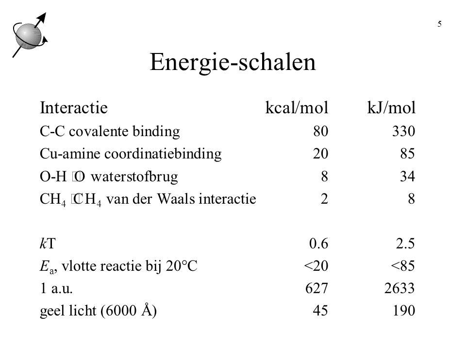 Energie-schalen Interactie kcal/mol kJ/mol