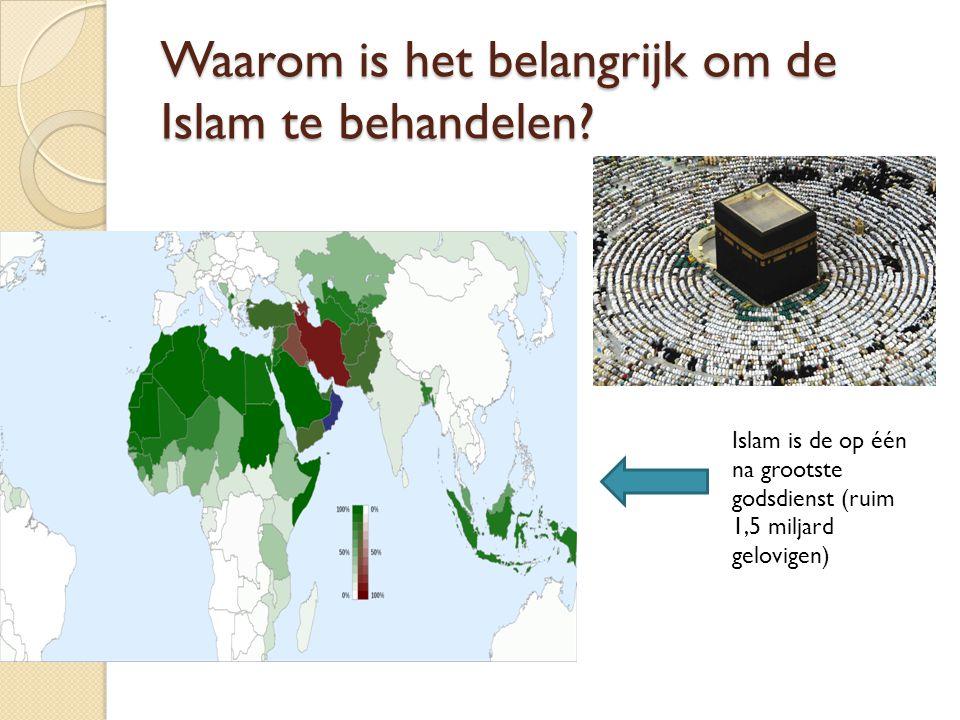 Waarom is het belangrijk om de Islam te behandelen