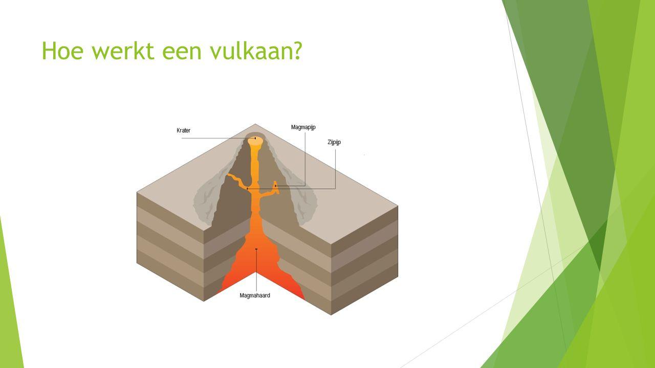 Hoe werkt een vulkaan