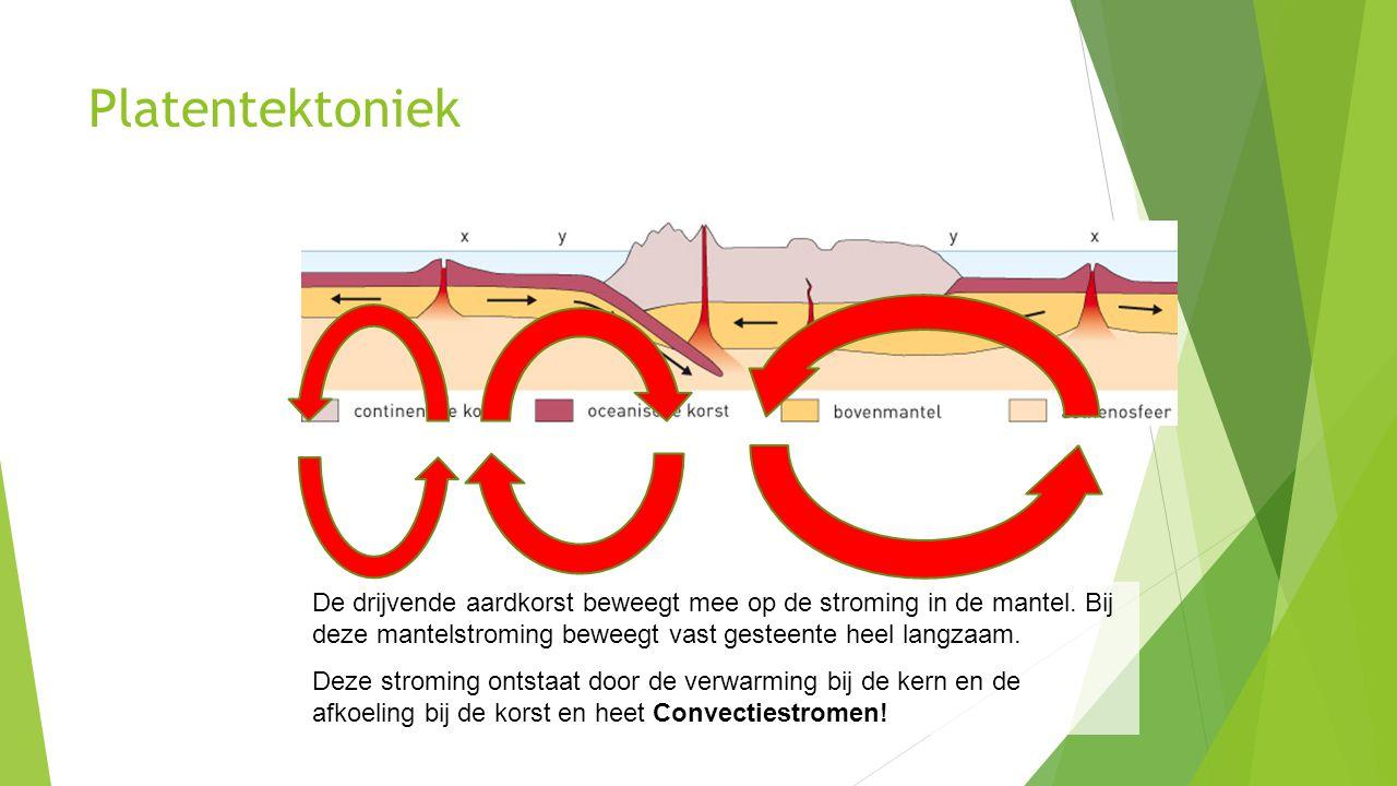 Platentektoniek De drijvende aardkorst beweegt mee op de stroming in de mantel. Bij. deze mantelstroming beweegt vast gesteente heel langzaam.