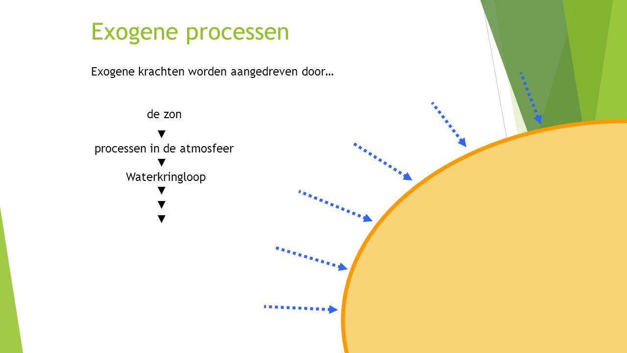 Exogene processen Exogene krachten worden aangedreven door… de zon ▼