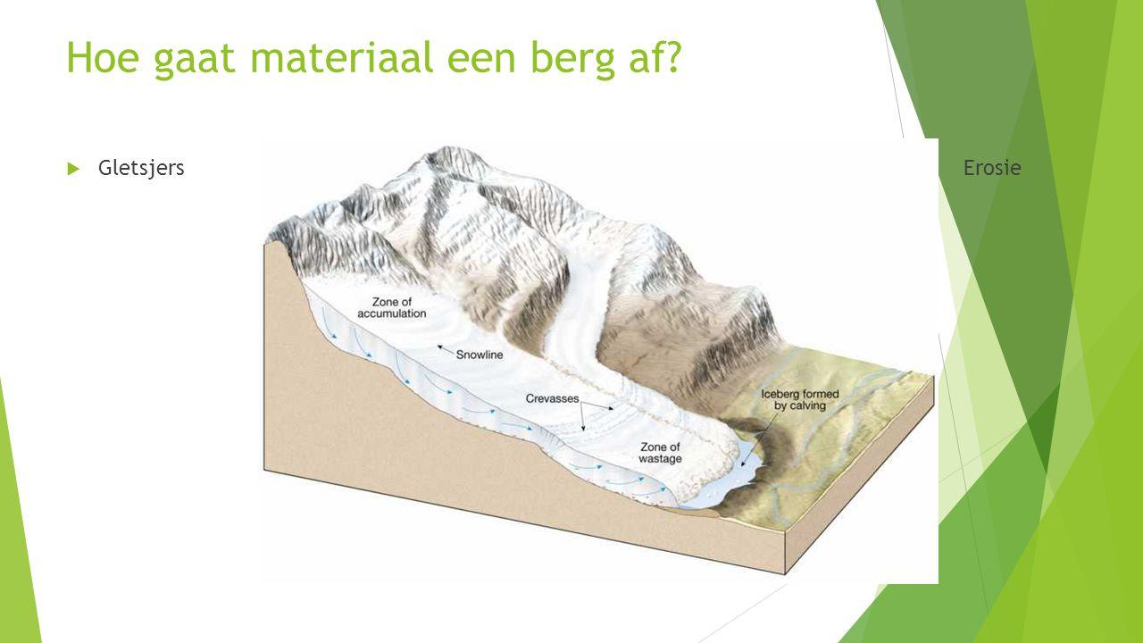 Hoe gaat materiaal een berg af
