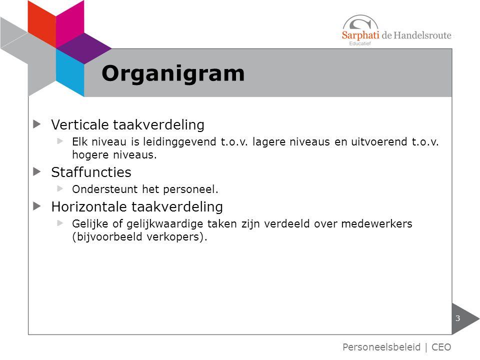 Organigram Verticale taakverdeling Staffuncties