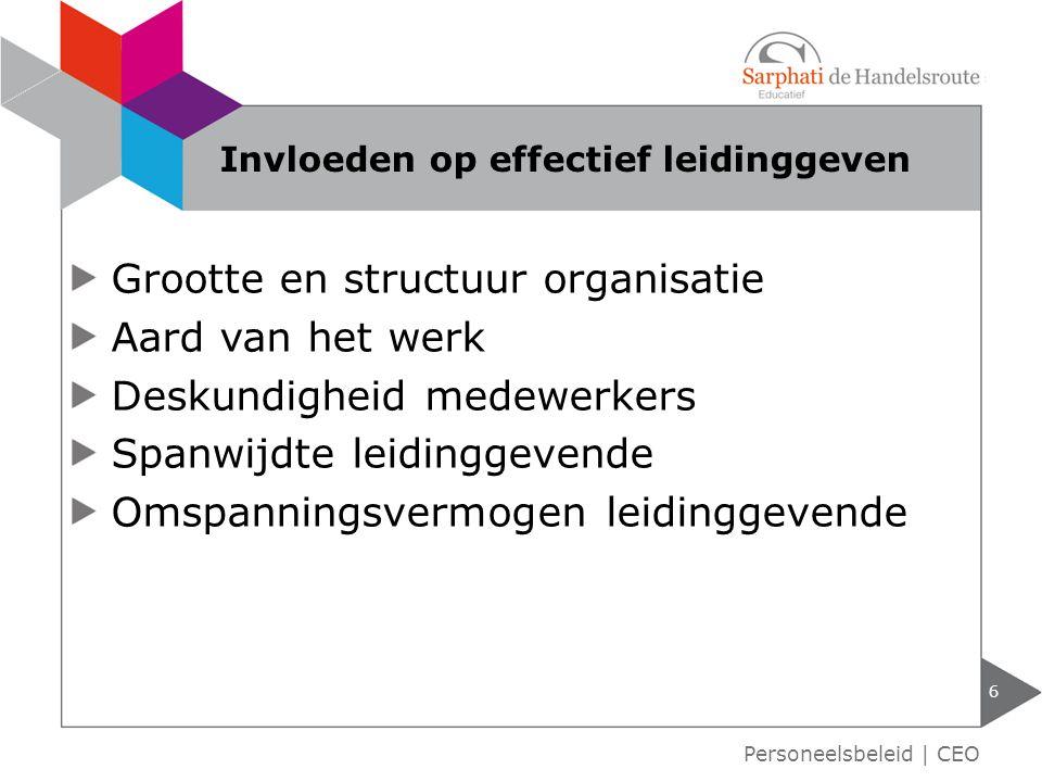 Invloeden op effectief leidinggeven