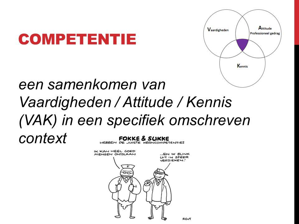 Competentie een samenkomen van Vaardigheden / Attitude / Kennis (VAK) in een specifiek omschreven context.