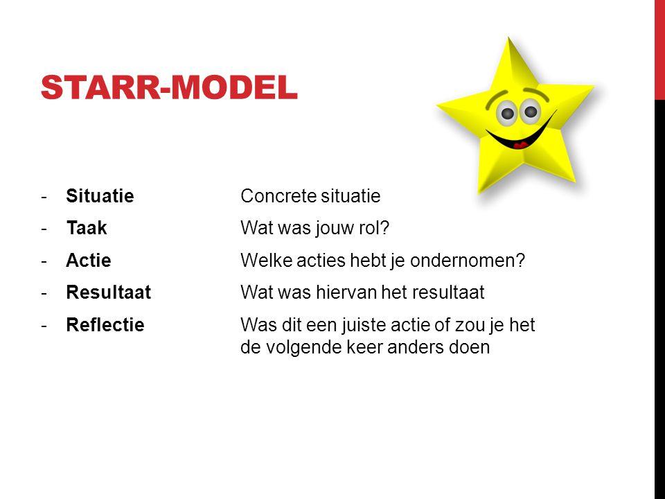 Starr-model Situatie Concrete situatie Taak Wat was jouw rol