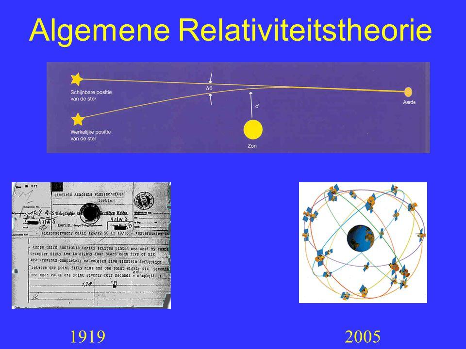 Algemene Relativiteitstheorie