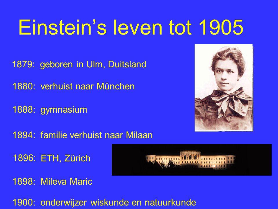 Einstein's leven tot 1905 1879: geboren in Ulm, Duitsland