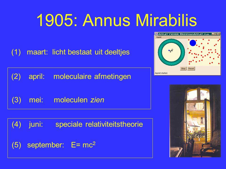 1905: Annus Mirabilis (1) maart: licht bestaat uit deeltjes