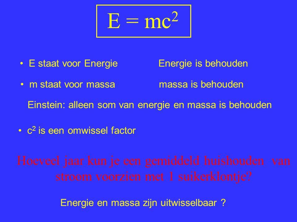 E = mc2 E staat voor Energie. Energie is behouden. m staat voor massa. massa is behouden. Einstein: alleen som van energie en massa is behouden.