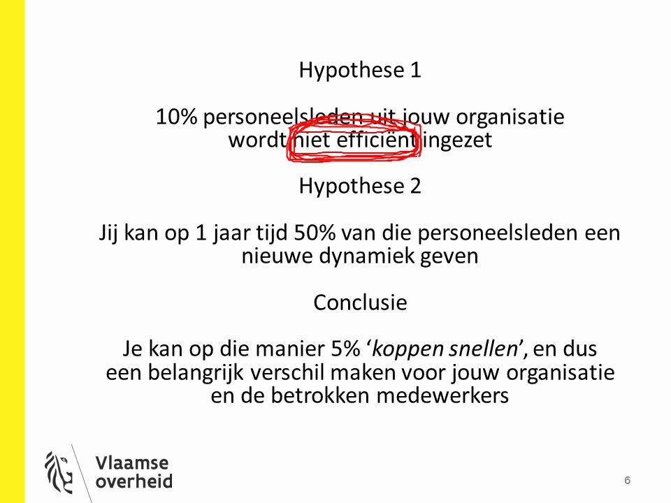 10% personeelsleden uit jouw organisatie wordt niet efficiënt ingezet