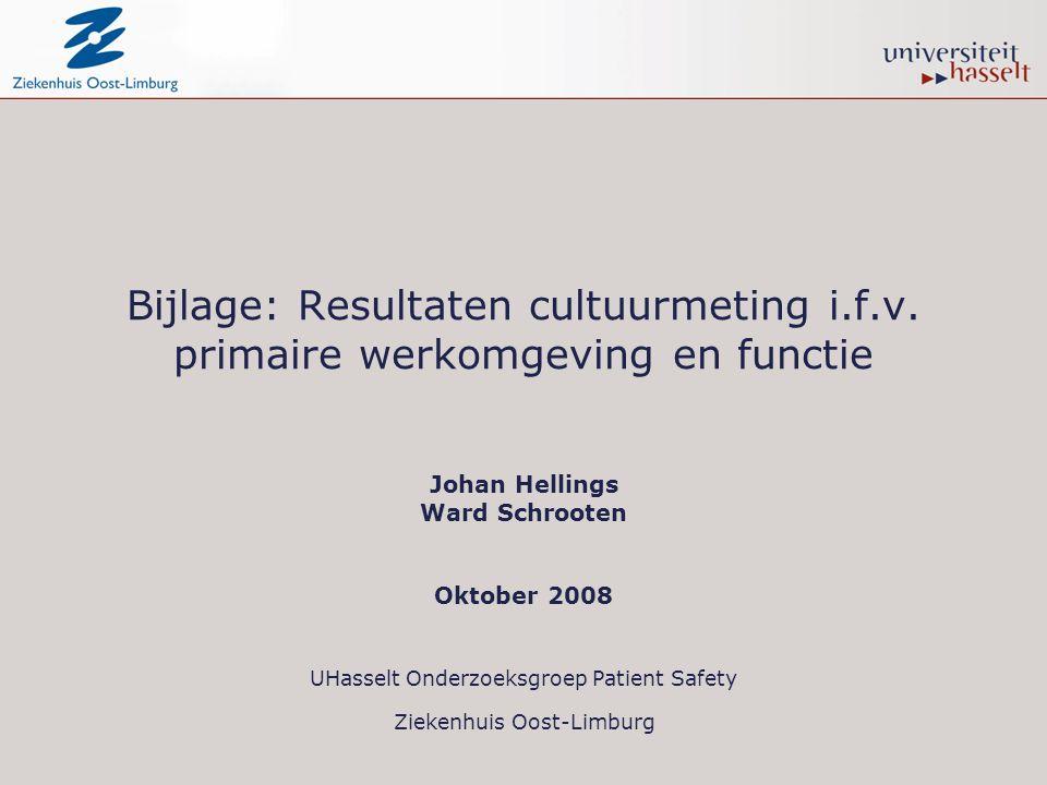 Bijlage: Resultaten cultuurmeting i. f. v