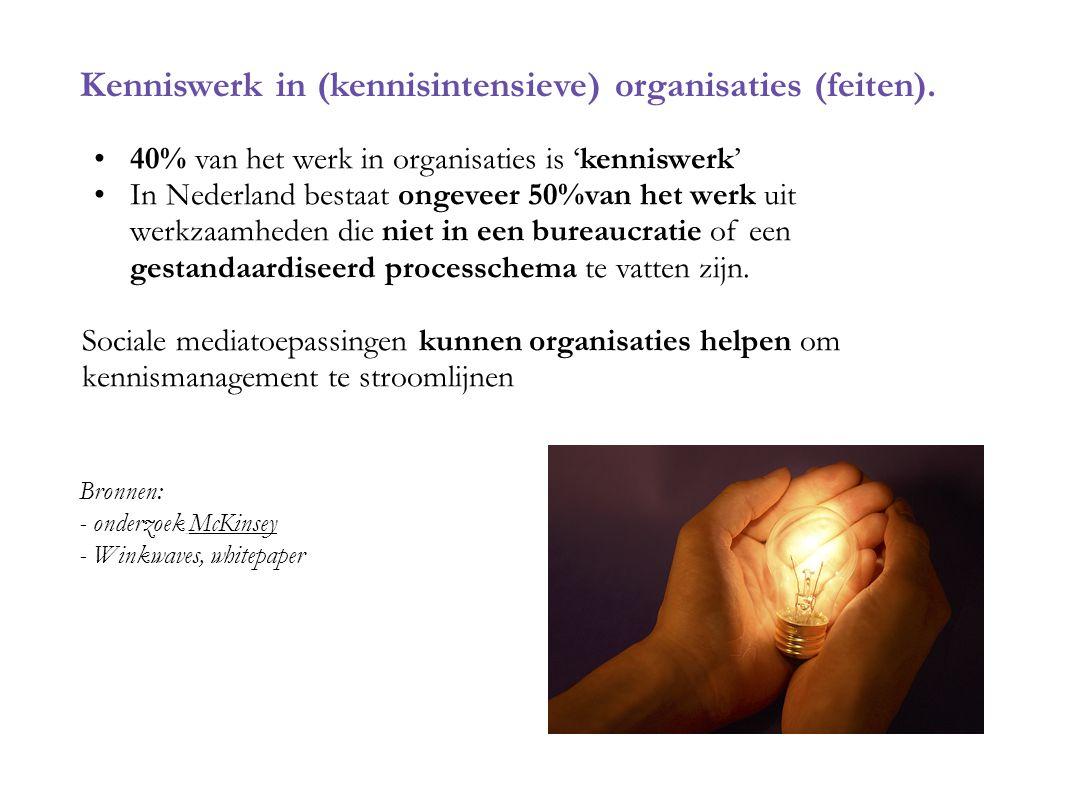 Kenniswerk in (kennisintensieve) organisaties (feiten).