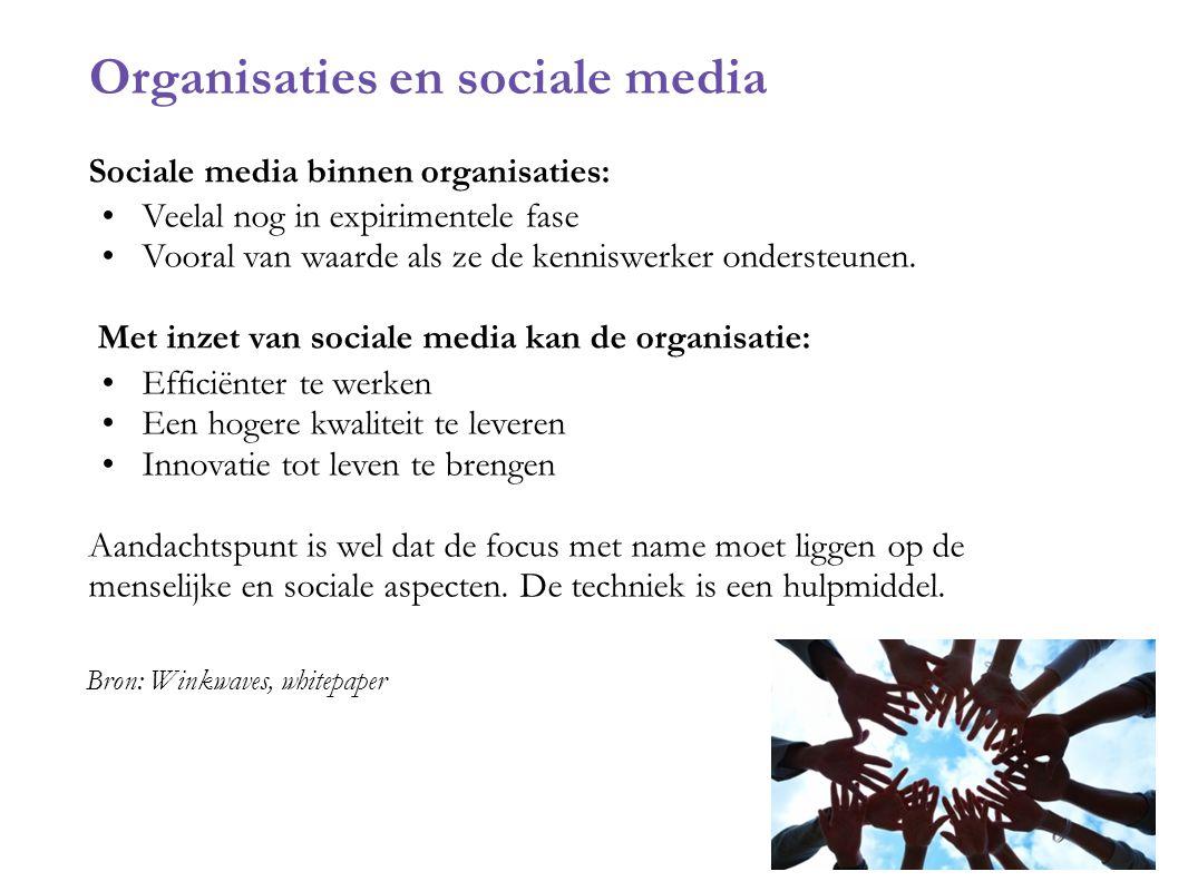 Organisaties en sociale media
