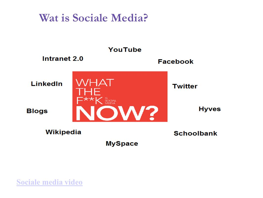 Wat is Sociale Media Sociale media video