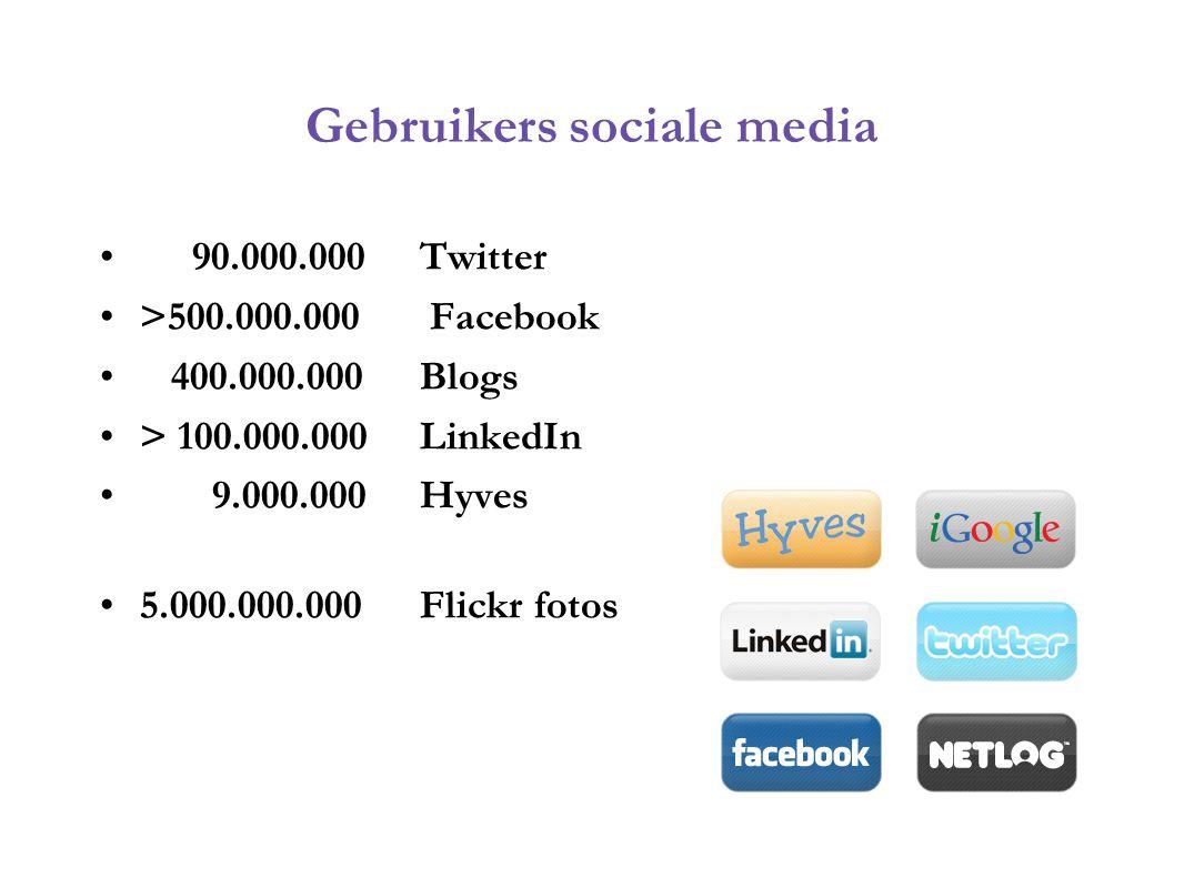 Gebruikers sociale media