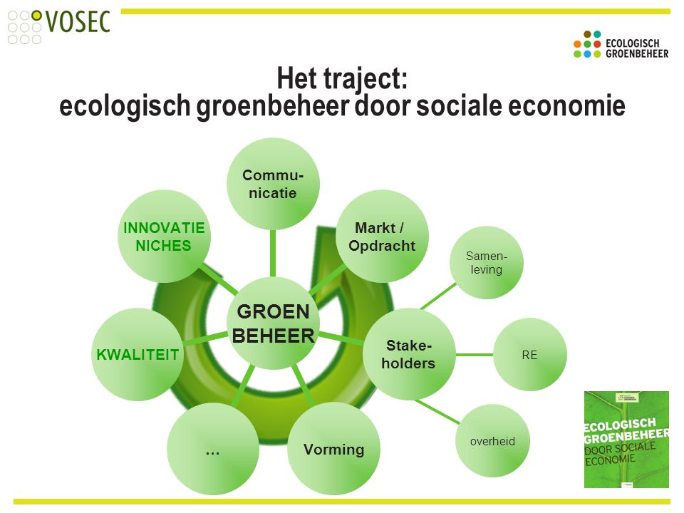 Het traject: ecologisch groenbeheer door sociale economie