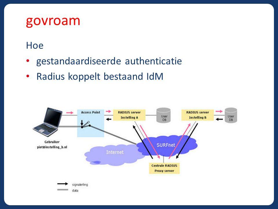 govroam Hoe gestandaardiseerde authenticatie
