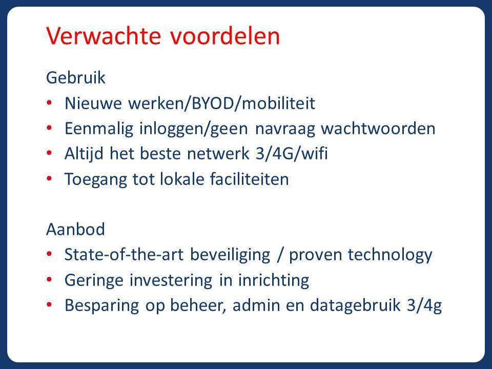 Verwachte voordelen Gebruik Nieuwe werken/BYOD/mobiliteit