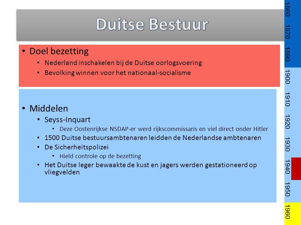 Duitse Bestuur Doel bezetting Middelen Seyss-Inquart