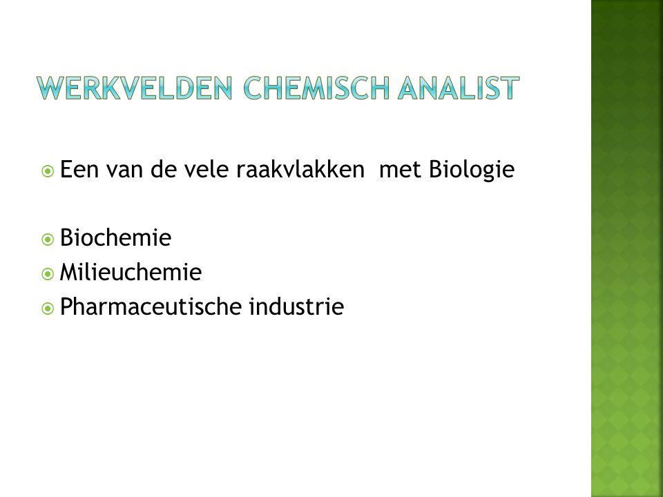 Werkvelden chemisch analist