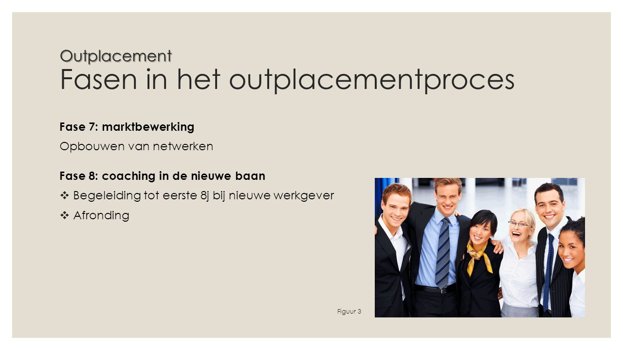Outplacement Fasen in het outplacementproces