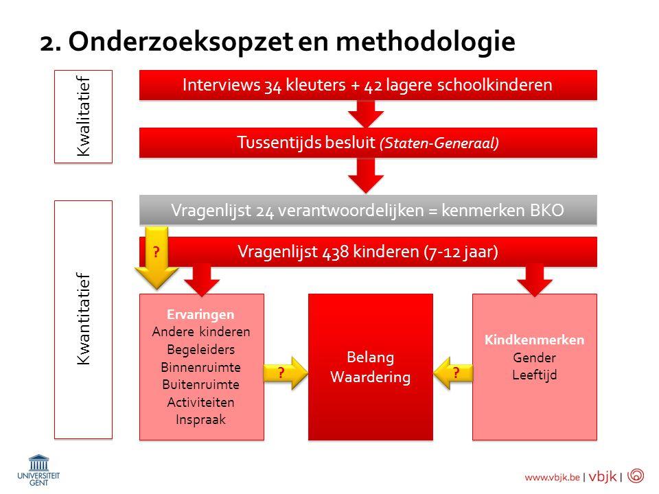 2. Onderzoeksopzet en methodologie