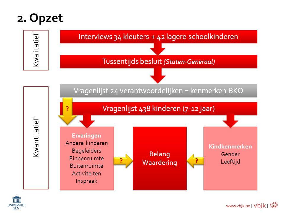 2. Opzet Kwalitatief Interviews 34 kleuters + 42 lagere schoolkinderen