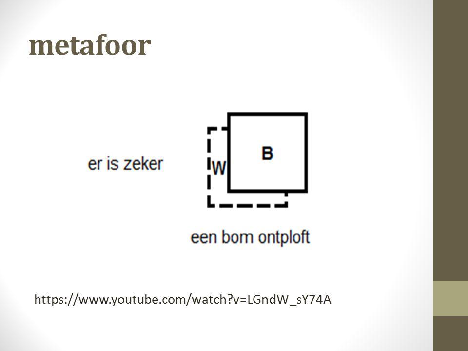 metafoor https://www.youtube.com/watch v=LGndW_sY74A