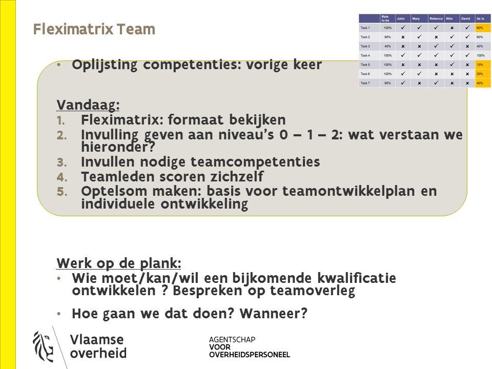 Fleximatrix Team Oplijsting competenties: vorige keer Vandaag: