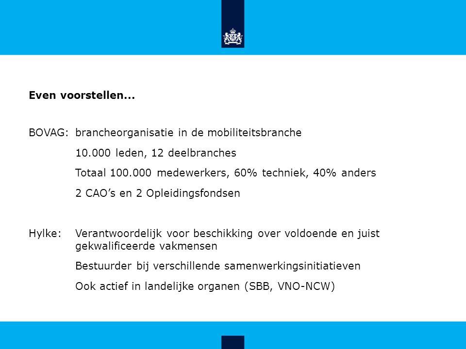 Even voorstellen... BOVAG: brancheorganisatie in de mobiliteitsbranche. 10.000 leden, 12 deelbranches.