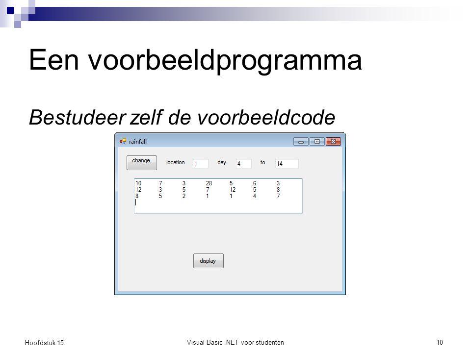 Een voorbeeldprogramma