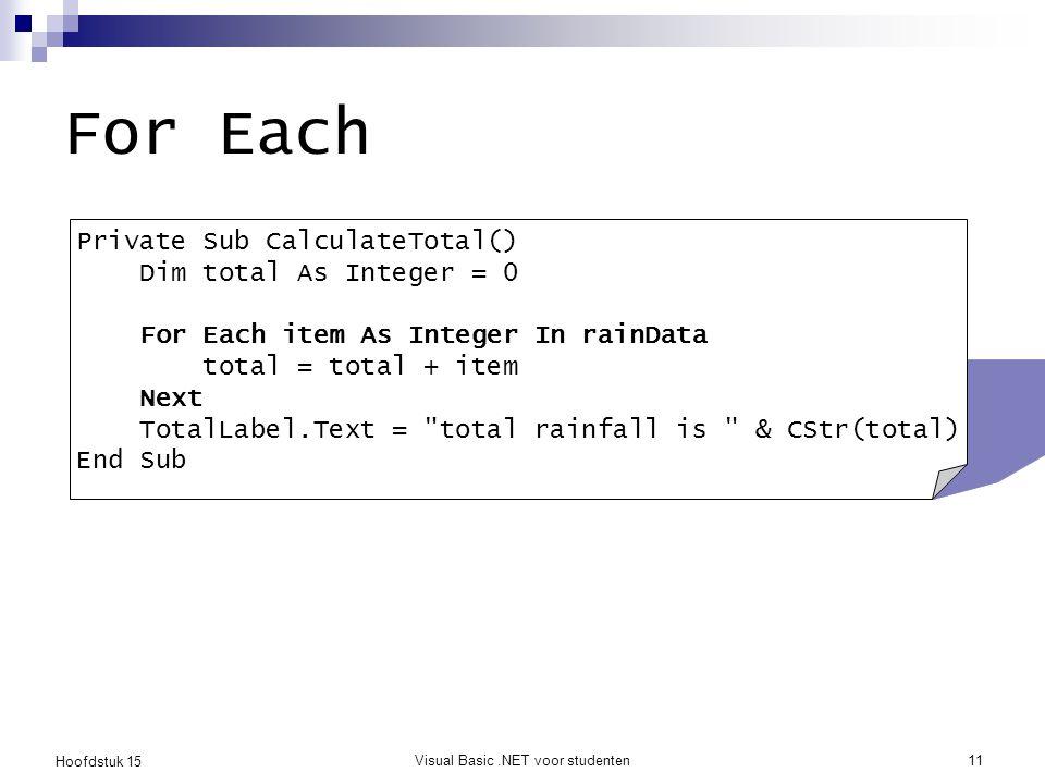 Visual Basic .NET voor studenten